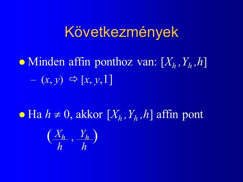 ( , ) Következmények Minden affin ponthoz van: [Xh ,Yh ,h]
